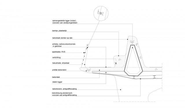 Keern, Fietsbrug, Hoorn  schema