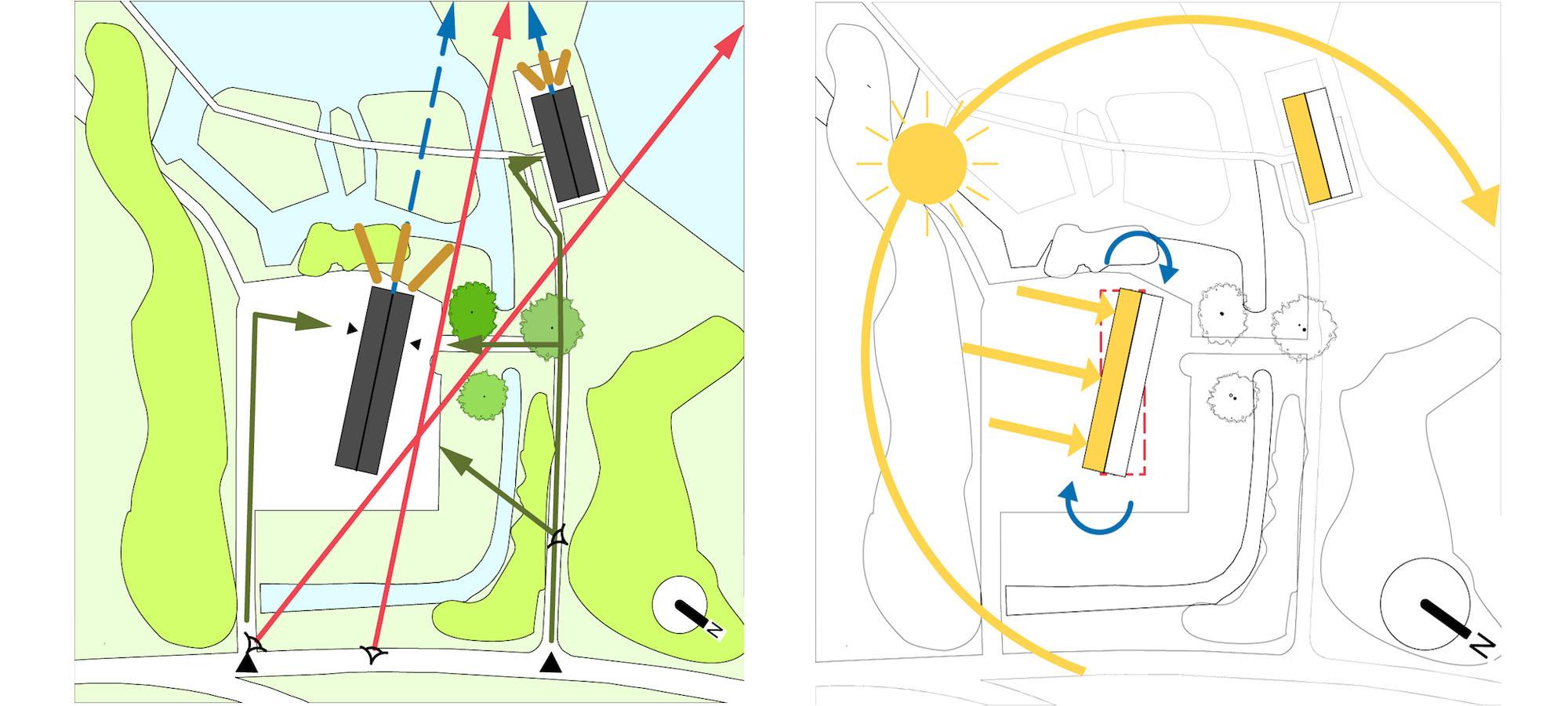 situatie | gedraaide positie voor optimale zuid oriëntatie zonnepanelen